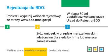 BDO_grafika 3.png